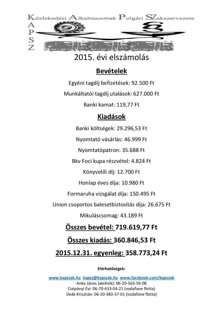 2015. évi elszámolás